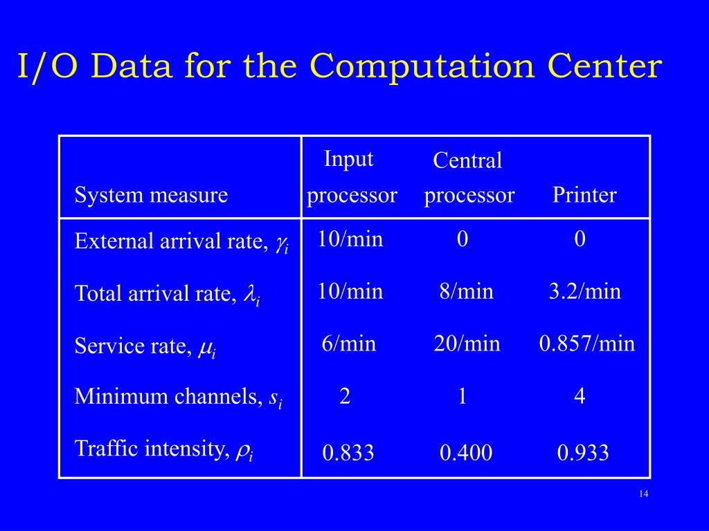 I/O Data for the Computation Center