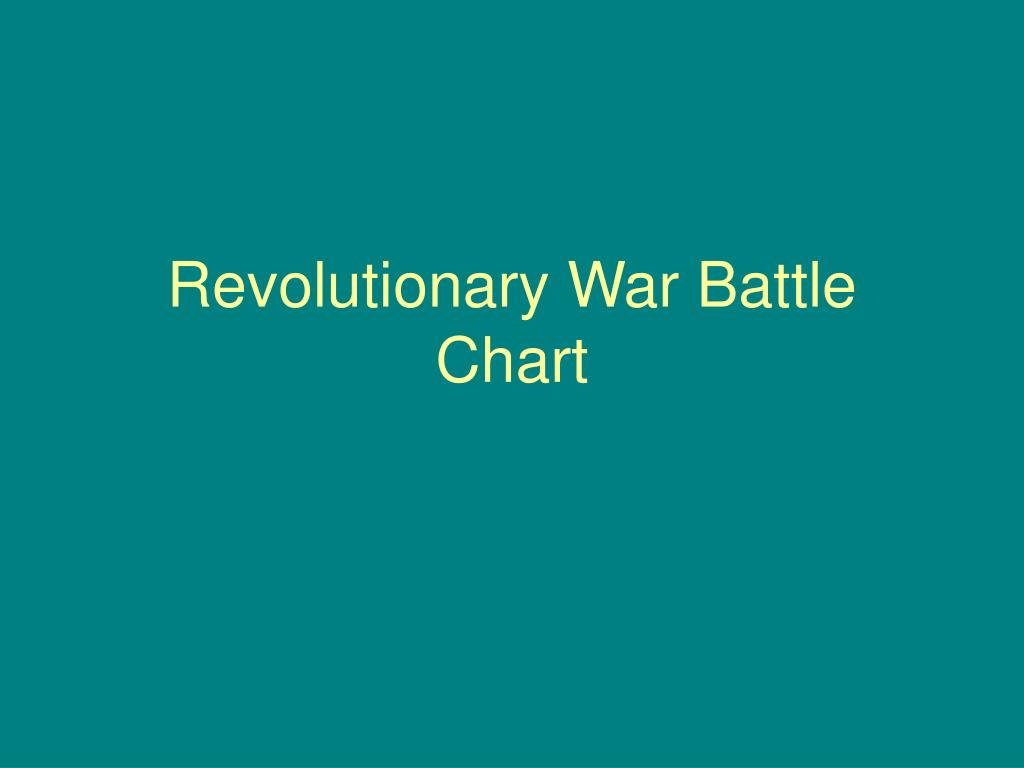 revolutionary war battle chart l.