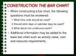 construction the bar chart