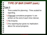 type of bar chart cont