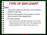 type of bar chart