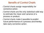 benefits of control charts59