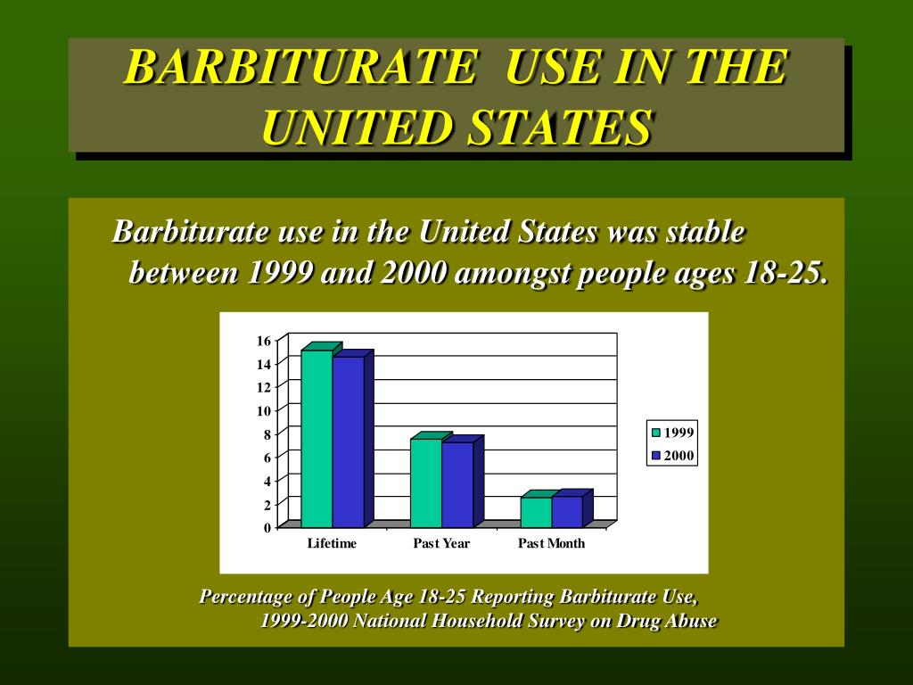 BARBITURATE  USE IN THE UNITED STATES