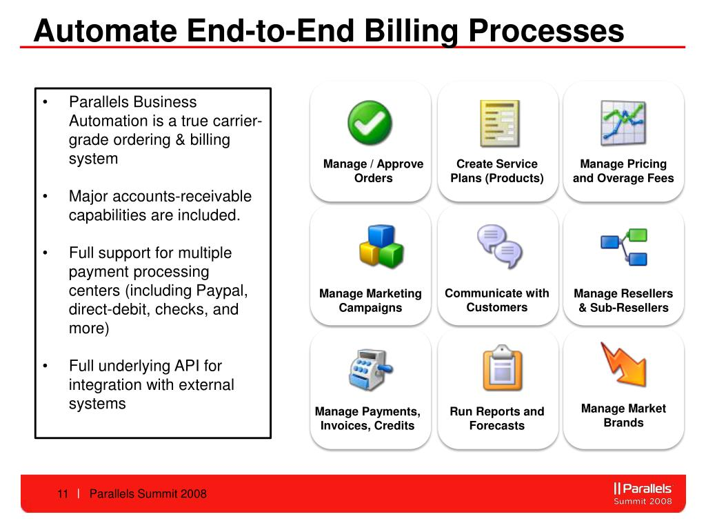 Automate End-to-End Billing Processes