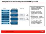 integrate with processing centers and registrars