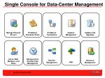 single console for data center management