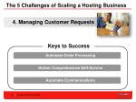 the 5 challenges of scaling a hosting business19