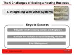 the 5 challenges of scaling a hosting business25