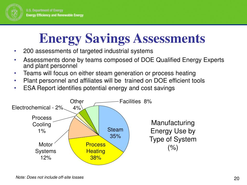 Energy Savings Assessments