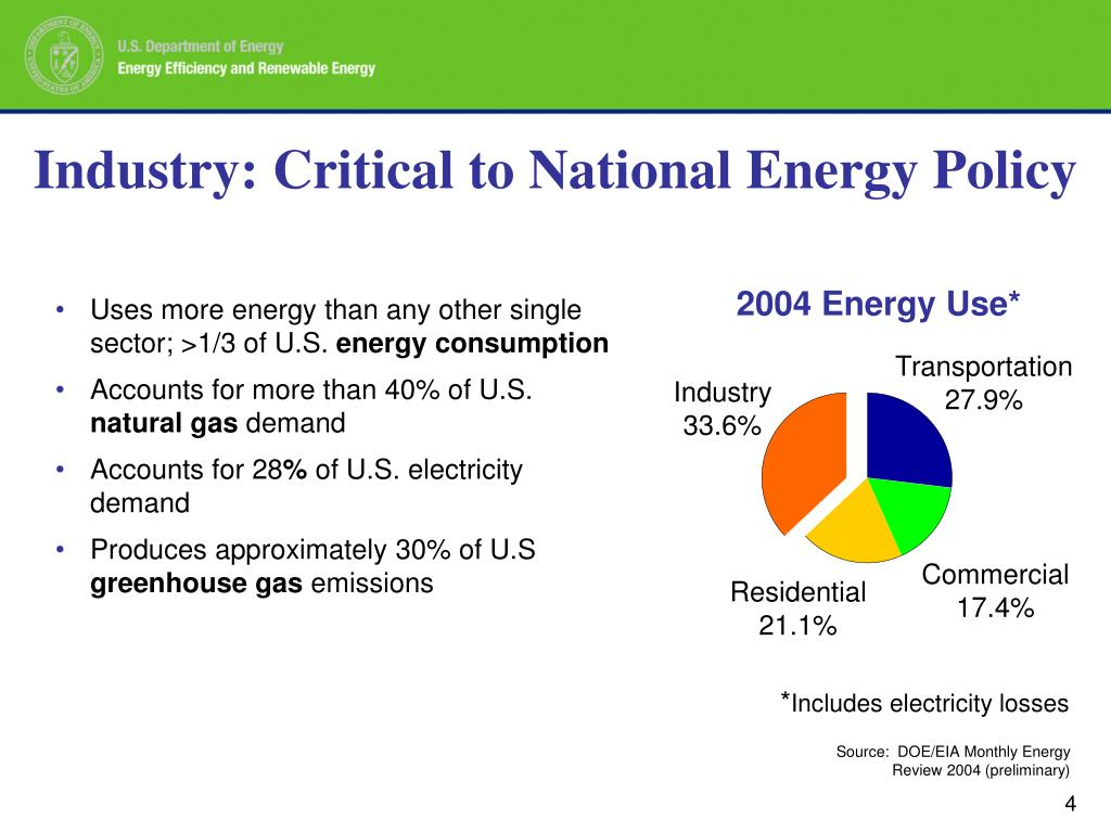 Industry: Critical to National Energy Policy