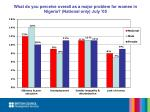 what do you perceive overall as a major problem for women in nigeria national only july 05