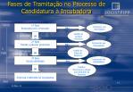 fases de tramita o no processo de candidatura incubadora