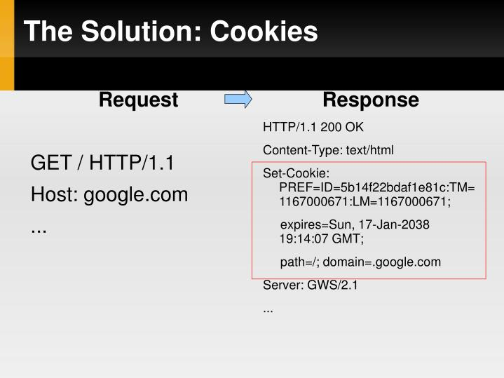 The solution cookies