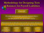methodology for designing tests of balances for payroll liabilities22