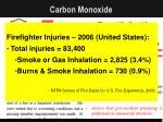 carbon monoxide11