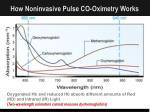 how noninvasive pulse co oximetry works