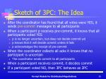 sketch of 3pc the idea