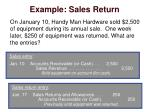 example sales return