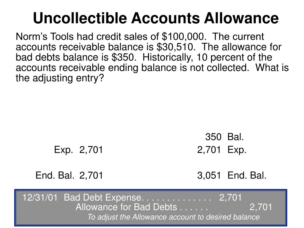 12/31/01	Bad Debt Expense. . . . . . . . . . . . . .	2,701				Allowance for Bad Debts . . . . . .		2,701