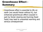 greenhouse effect summary