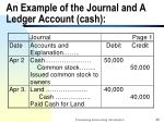 an example of the journal and a ledger account cash