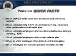 pension quick facts