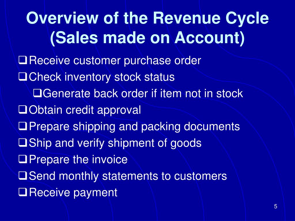 Overview of the Revenue Cycle (Sales made on Account)