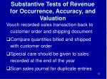 substantive tests of revenue for occurrence accuracy and valuation
