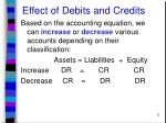 effect of debits and credits