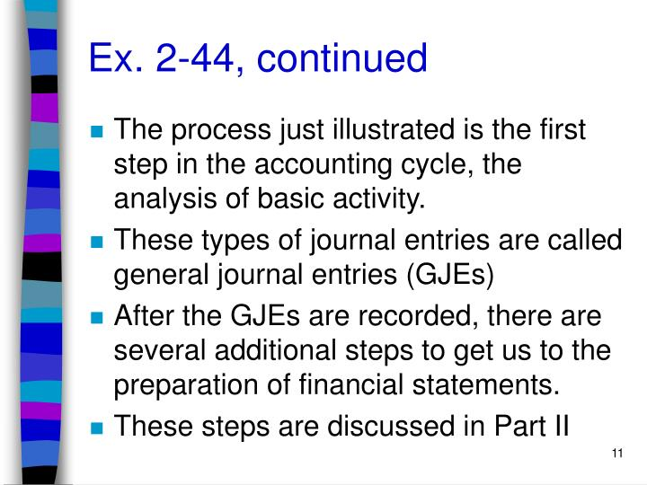 what is the first step in the accounting cycle