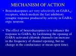 mechanism of action