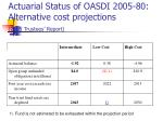 actuarial status of oasdi 2005 80 alternative cost projections 2005 trustees report