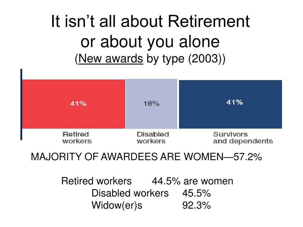 It isn't all about Retirement