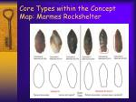 core types within the concept map marmes rockshelter