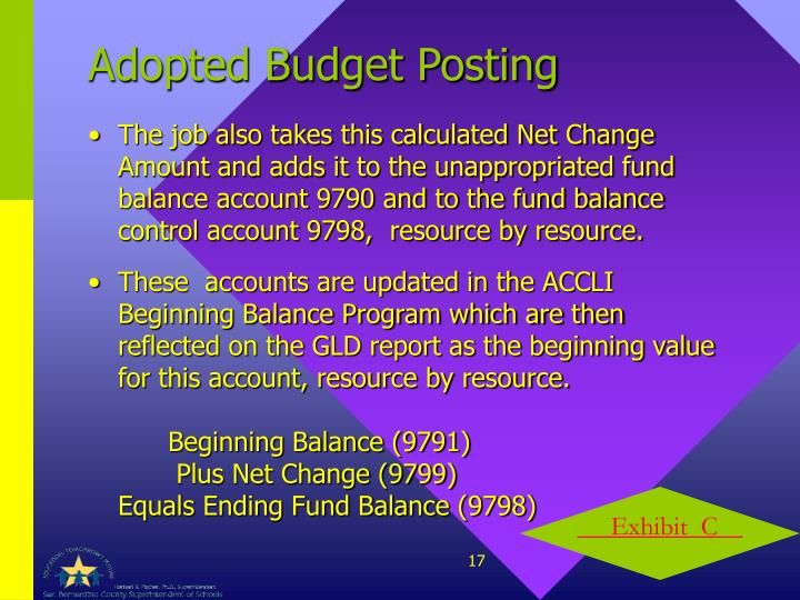 Adopted Budget Posting