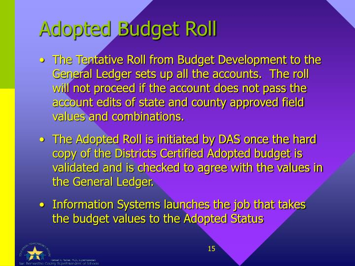 Adopted Budget Roll