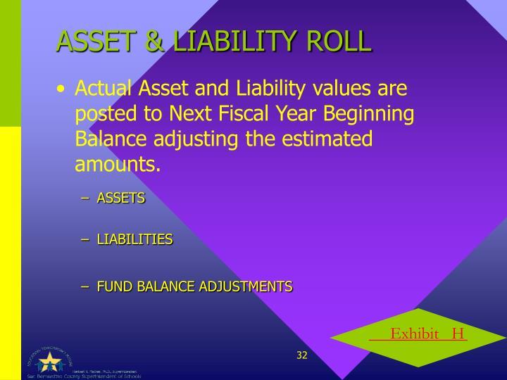 ASSET & LIABILITY ROLL