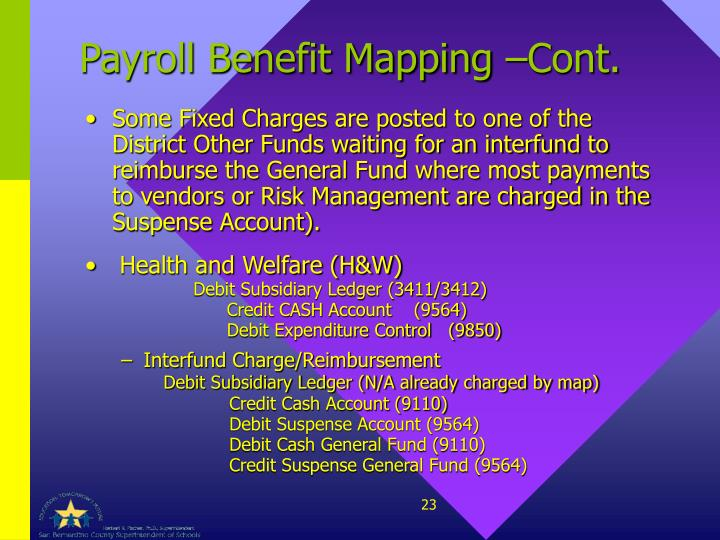 Payroll Benefit Mapping –Cont.