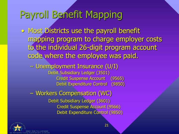 Payroll Benefit Mapping