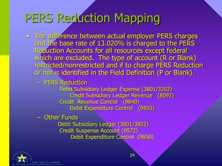 PERS Reduction Mapping