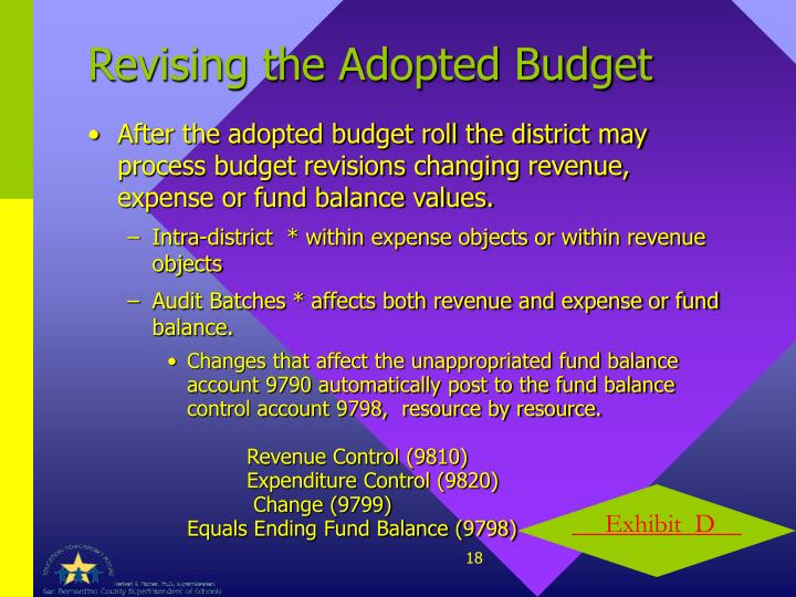 Revising the Adopted Budget