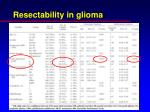 resectability in glioma64