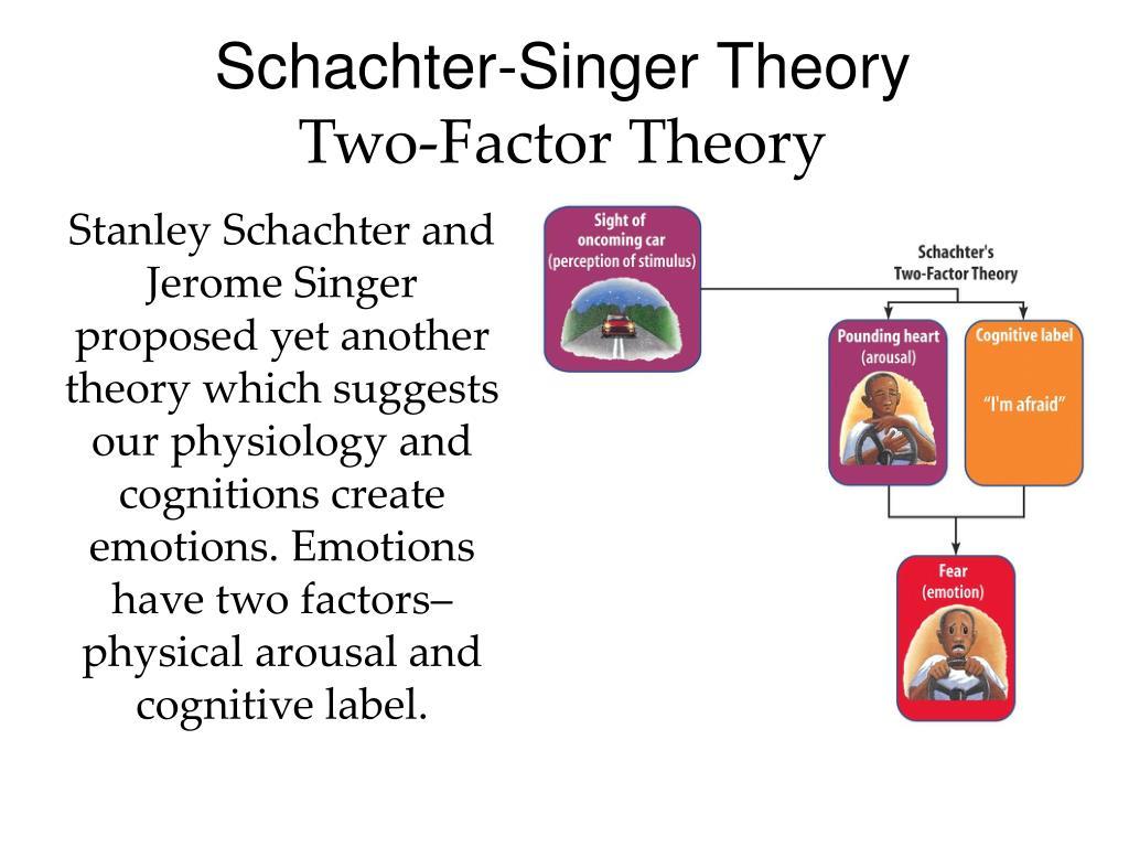 PPT - Emotion PowerPoint Presentation - ID:205853