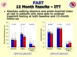 fast 12 month results itt13