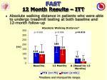 fast 12 month results itt14