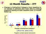 fast 12 month results itt15