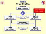 fast trial profile