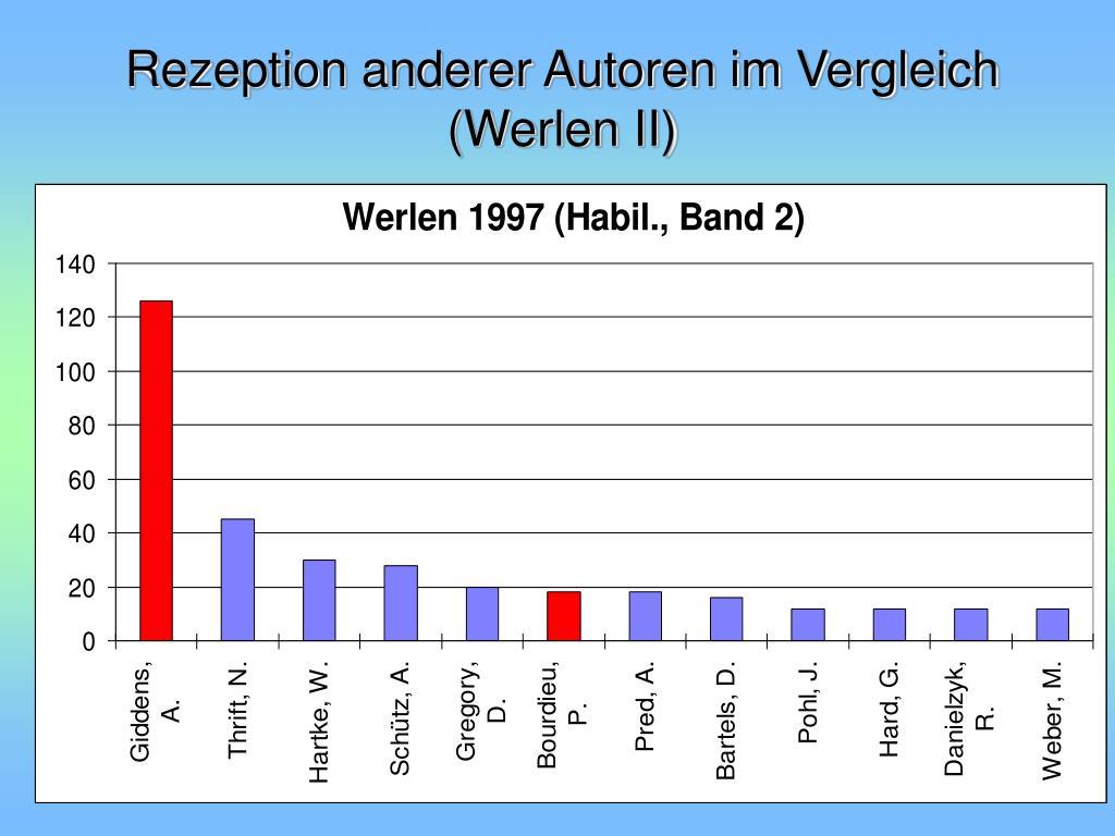 Rezeption anderer Autoren im Vergleich (Werlen II)