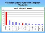 rezeption anderer autoren im vergleich werlen ii