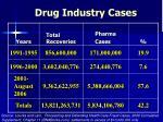 drug industry cases